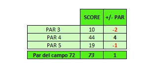 Manassero dati Volvo China Open 2015_1